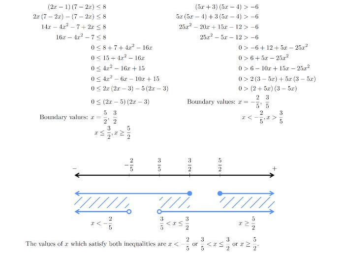 Quadratic Inequality and Simultaneous Inequality Worksheets