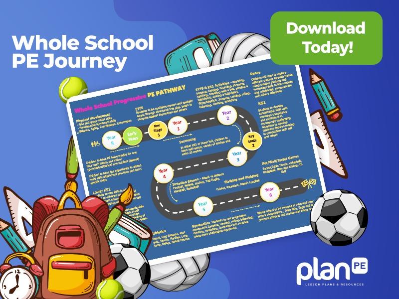 Whole school Primary PE  curriculum Journey road map