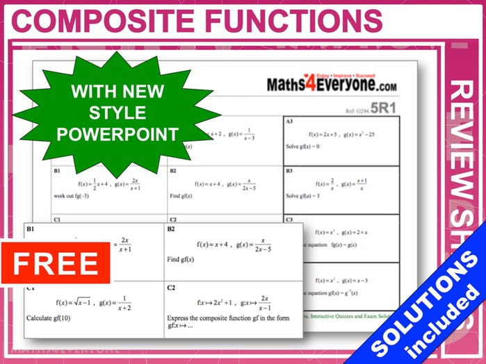 Composite Functions GCSE Topic Review