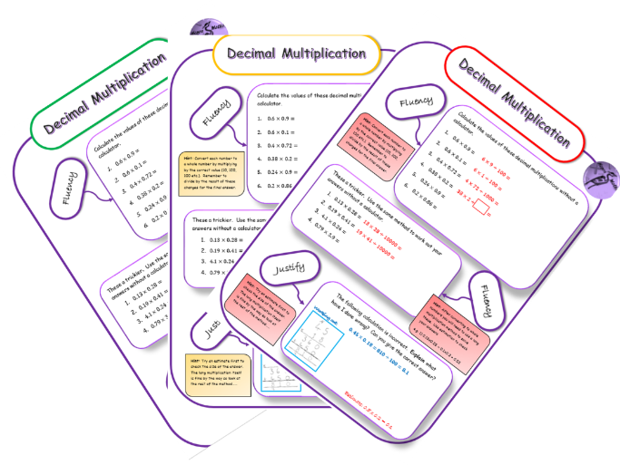 Multiplying Decimals - Differentiated Mastery Worksheets