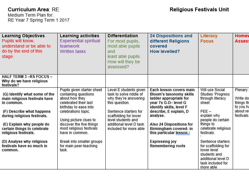 Religious Festivals Scheme Of Work By Ecresources Teaching