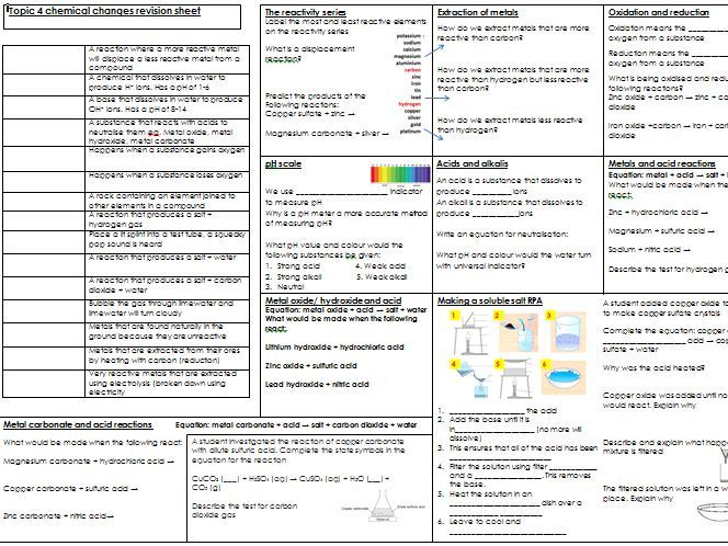 NEW AQA 9-1 Chemistry revision sheet (plus powerpoint) Topic 4 chemical changes