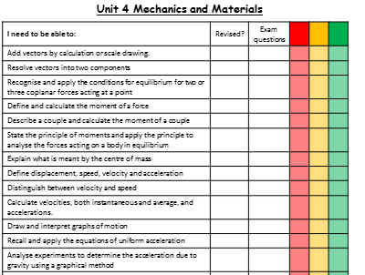 ALevel Physics AQA Unit 4 Mechanics checklist