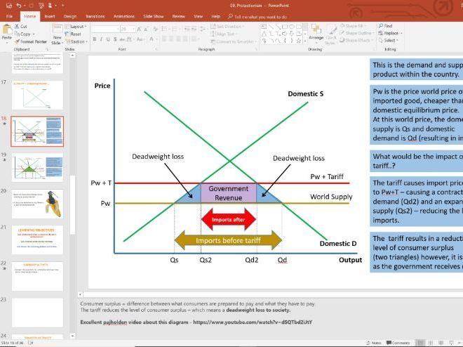 09. Protectionism (Slides, Activities and Notes) - Edexcel A-Level Economics - Theme 4