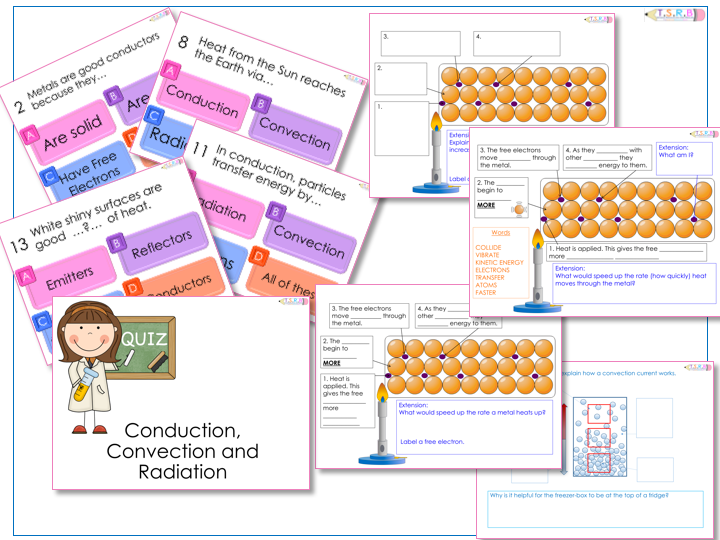 Conduction, Convection, and Radiation Webquest by sventresca ...