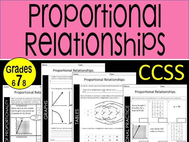 7th Grade Math Proportional Relationships Guided Notes