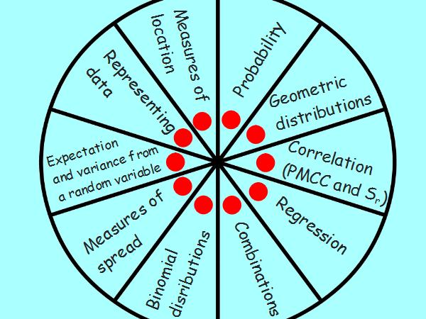 OCR AS Level Statistics 1 Revision Flipchart