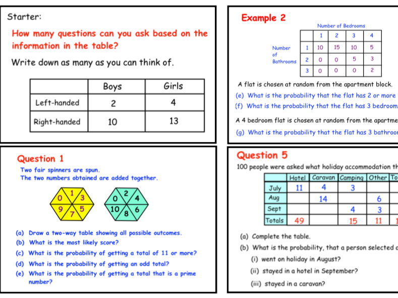 Probability Two Way Tables (notebook)