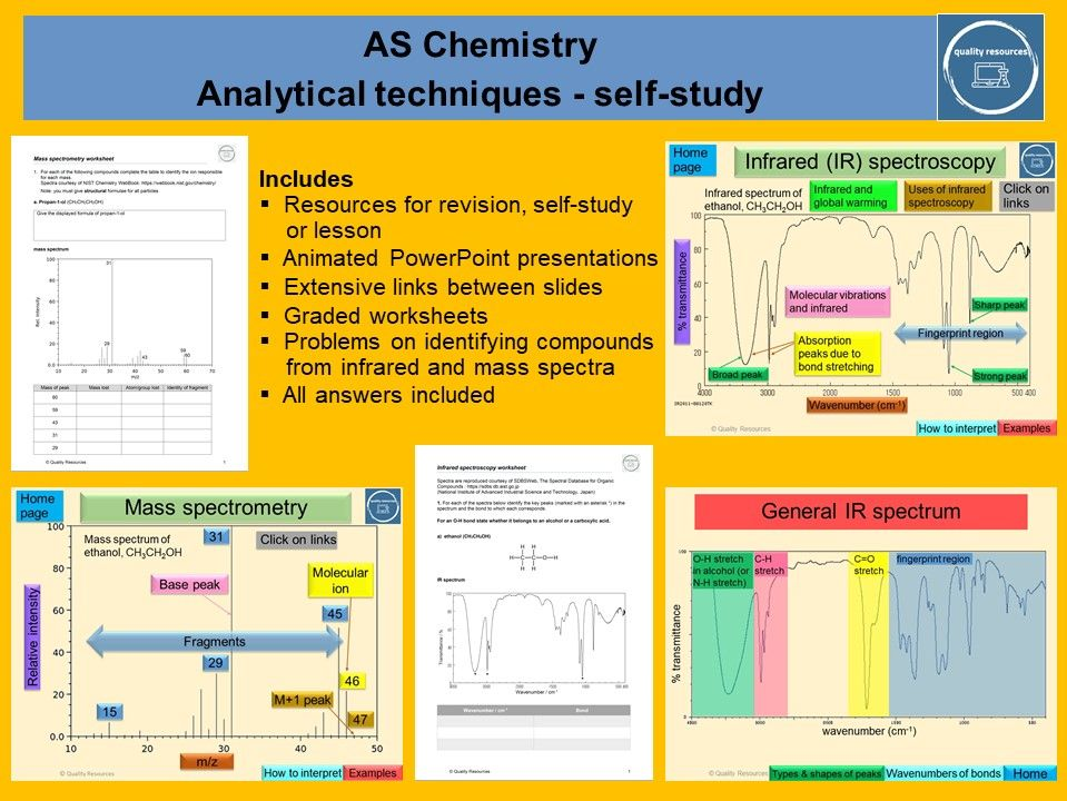 AS analytical techniques home learning (self-study)