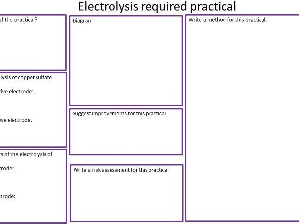 GCSE Chemistry Required Practicals