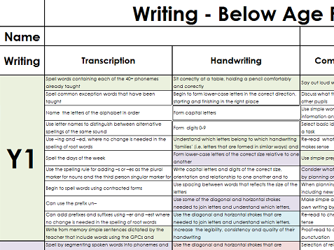 Writing Below Age Related Expectation Assessment Tracking Sheet