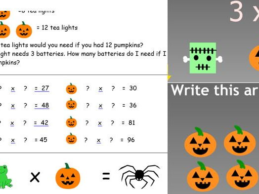 Key Stage 2 year 3/4 maths multiplication mastery questions, activities , IWB, repeated addition