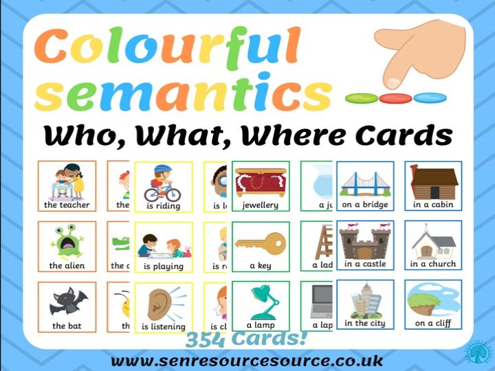 Colourful Semantics Who, What, Where Cards