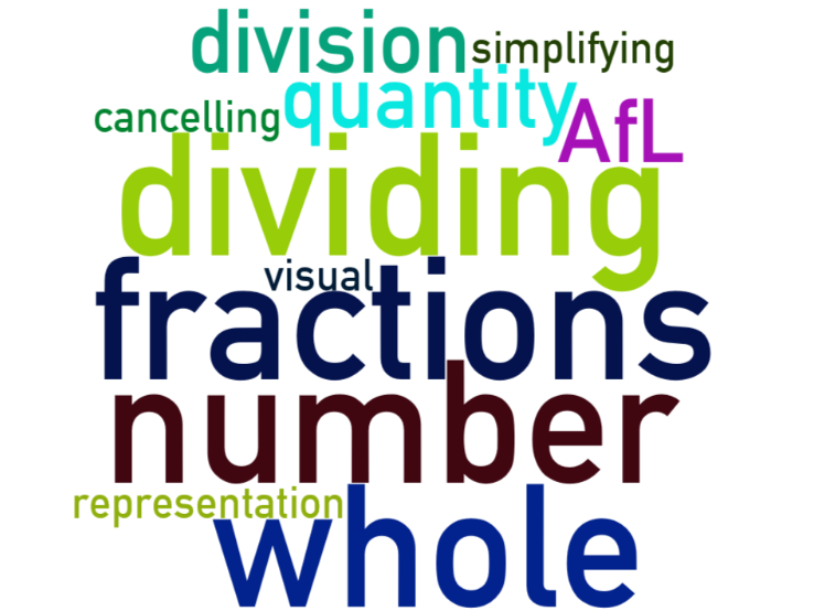 UKS2 (Year 5 and Year 6) Dividing fractions (mixed numbers and improper fractions) by whole numbers
