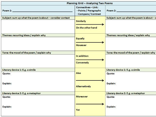 Planning Table For Comparing Two Poems