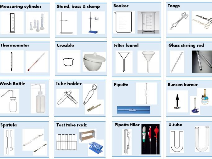 Science equipment images and diagrams/drawings