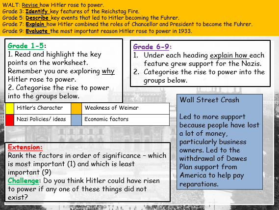 REVISION Hitler's Rise to Power (Edexcel 9-1: Weimar and Nazi Germany)