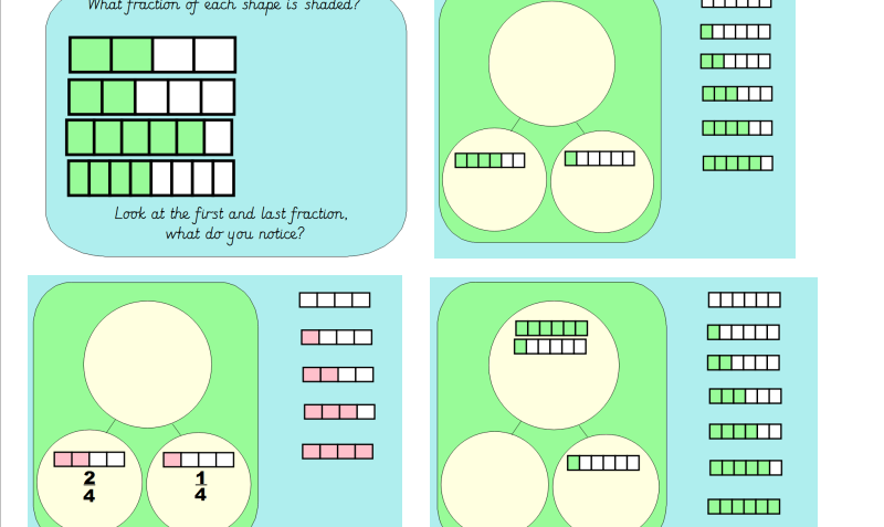Year 3 Fractions Summer Block 1 (Linked to White Rose Schemes) by ...