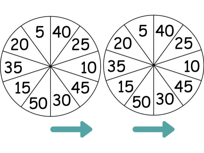 2, 5 and 10 multiples spinners