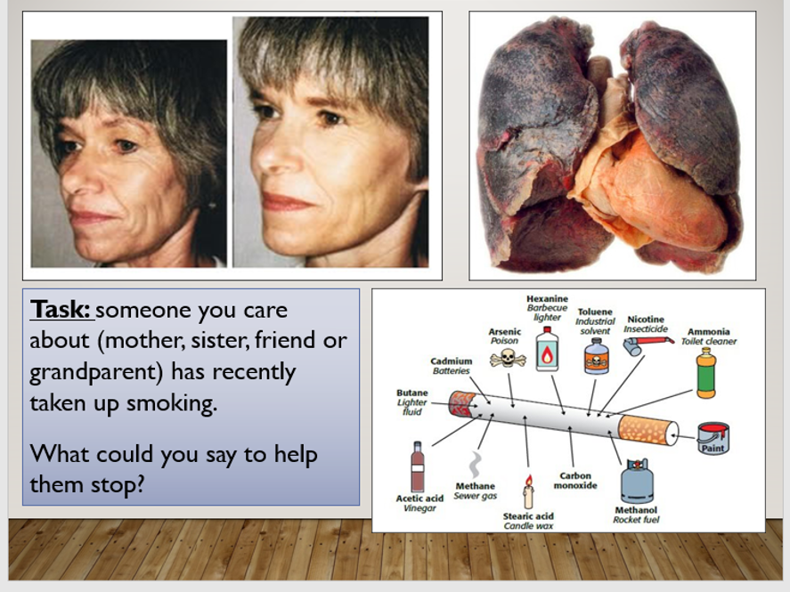KS4 B7.3 Smoking and the risk of disease