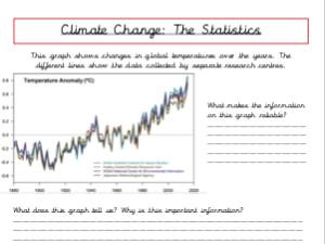 Climate Change Statistics Activity