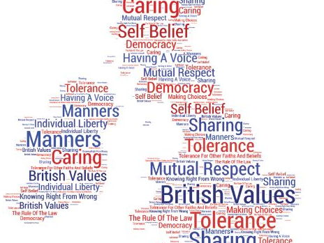 British values word art poster (high-resolution to scale when printed)