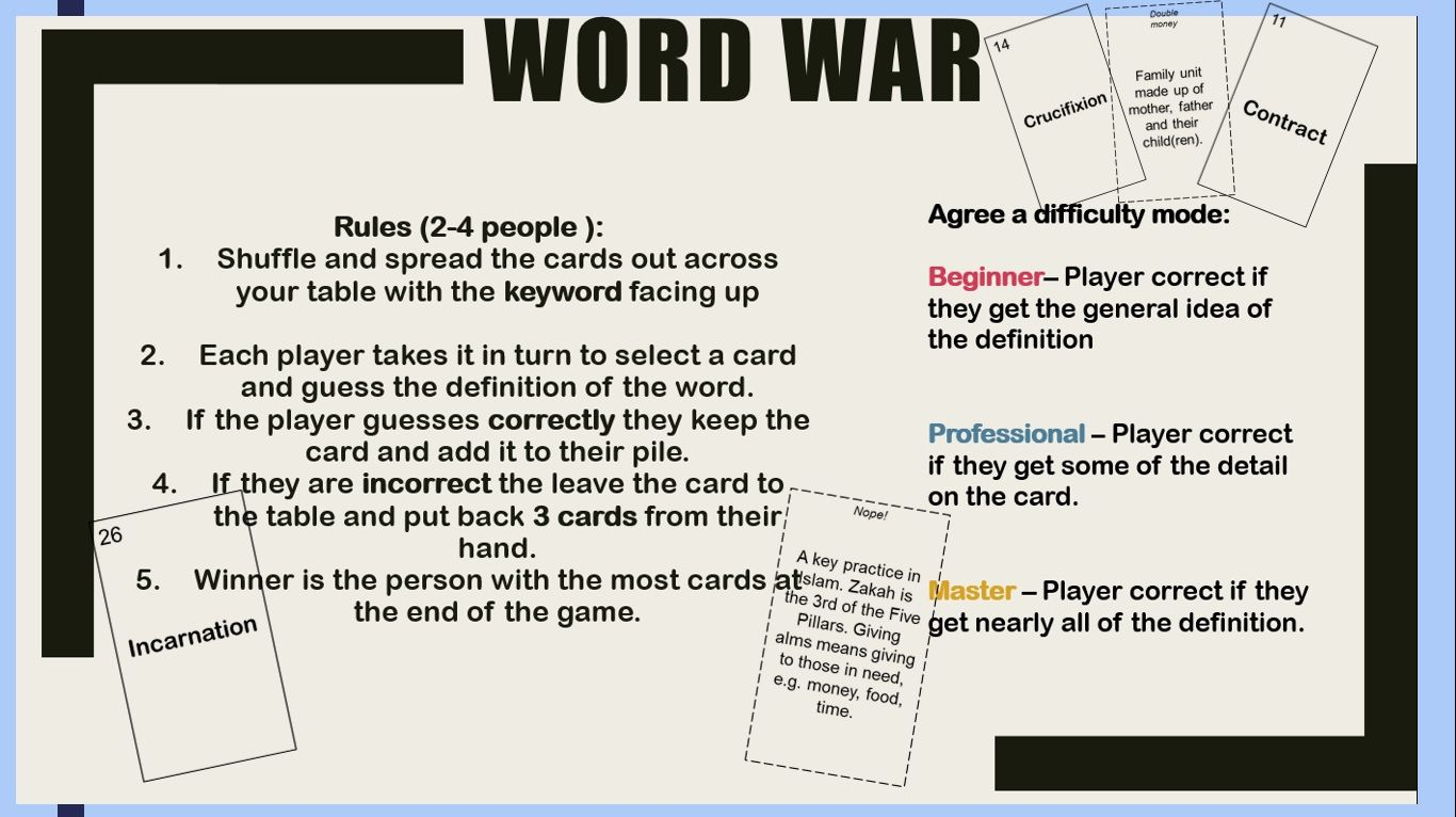 AQA GCSE RS  Revision Card Game Key Words Christianity, Islam and all Themes
