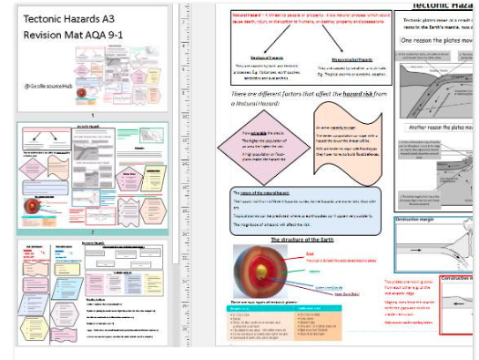 Tectonic Hazards Revision Bundle AQA 9-1