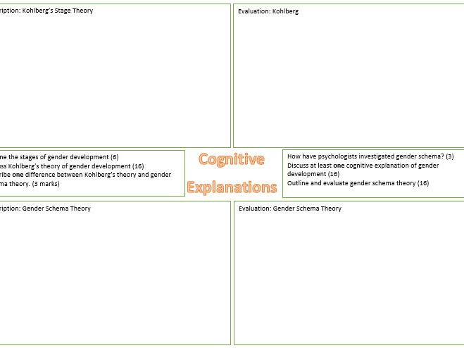 Summary Sheets for revision - A2 GENDER - AQA Psychology Year 2 (new spec)