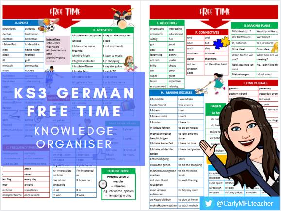 KS3 German Free Time Topic Knowledge Organiser