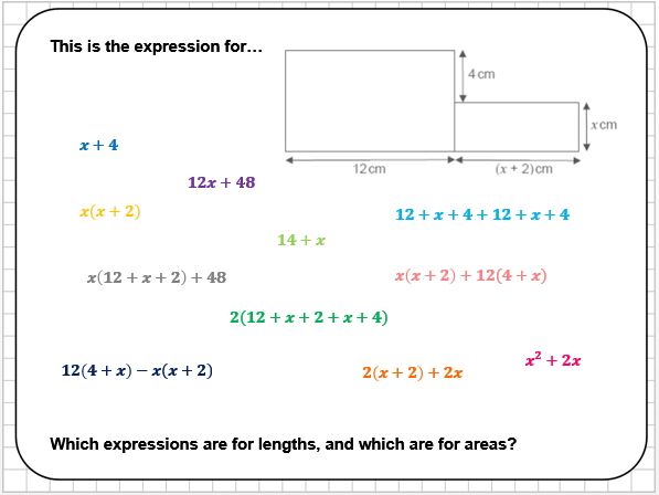 Algebraic Area Reasoning Tasks