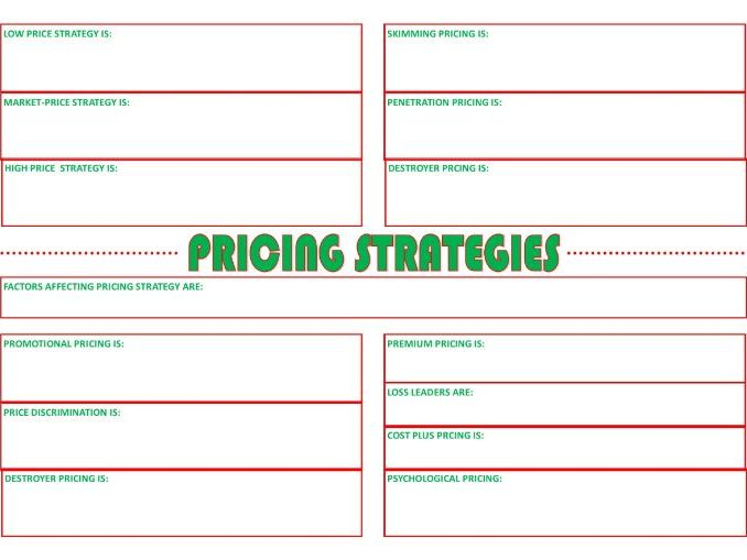 Marketing Pricing Strategies Revision Task