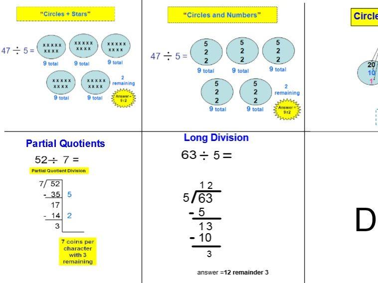Division Math Strategies handouts: Smart Bd & Pics (Math Grades 2 - 5)