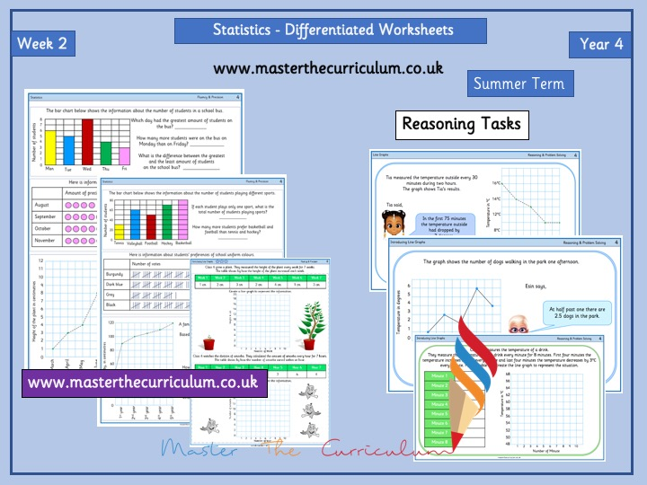 Year 4 - Summer  Week 2- Statistics - Differentiated Worksheets- White Rose Style