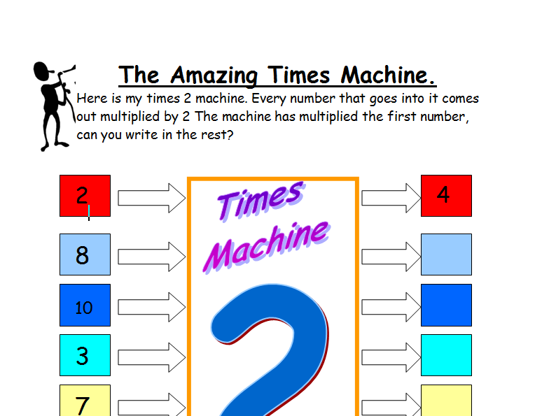 2 times table practice. 'Times Machine' fun worksheet, SEN