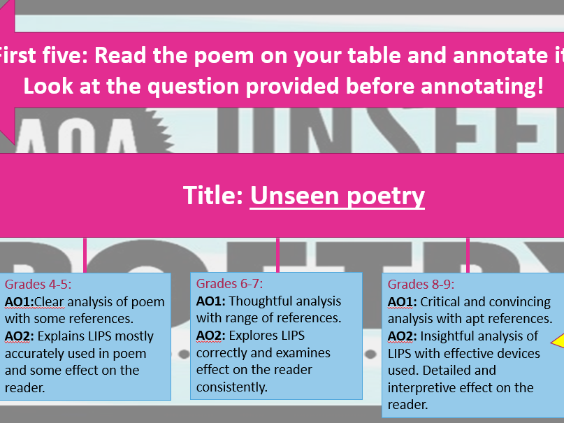 AQA Unseen poetry focused on growing up - high ability