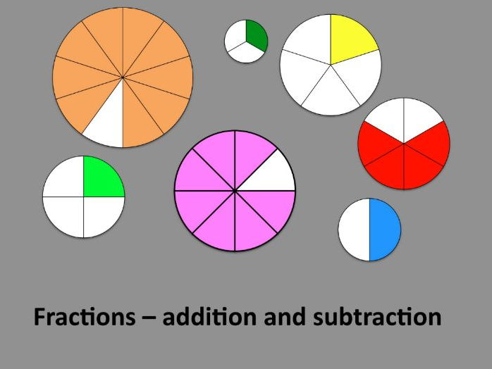 Maths KS2, KS3 and GCSE. Addition and subtraction of fractions; warm-up, presentation, worksheet.