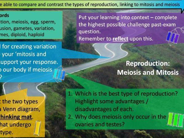 AQA B13 (OUP) Reproduction FULL UNIT