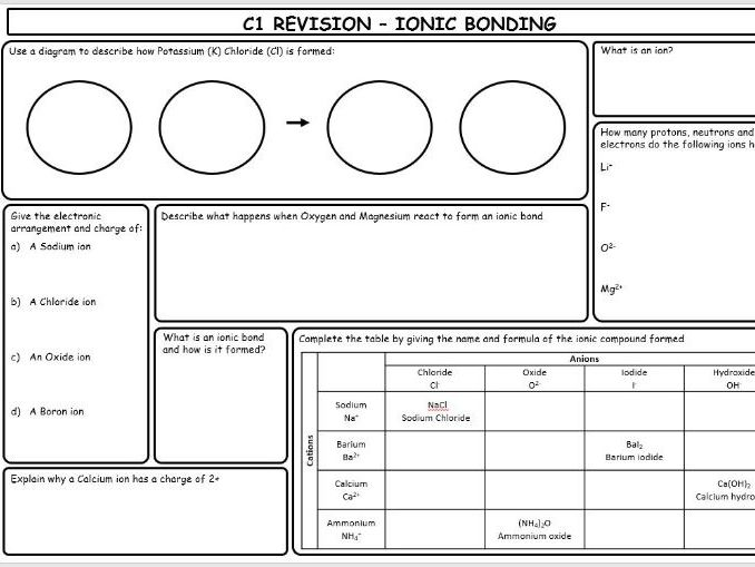 AQA GCSE Trilogy 9-1 chemistry revision sheets