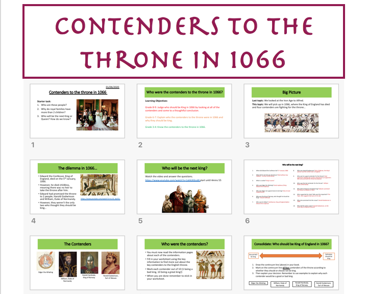 Contenders for the throne 1066