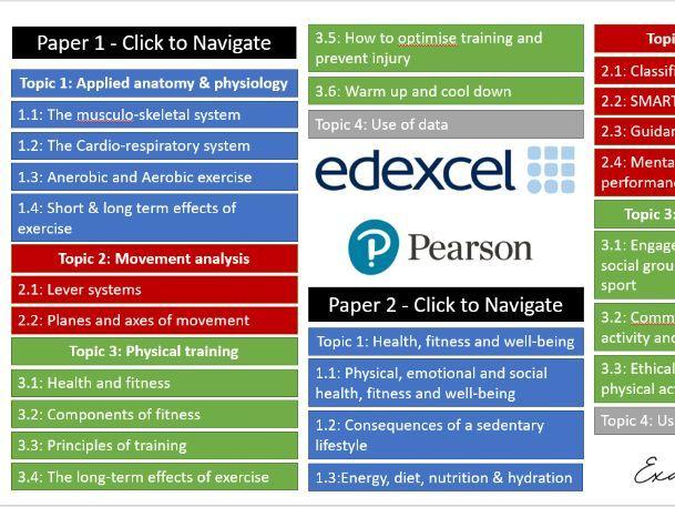 GCSE PE - Past Paper Exam questions - Edexcel/Pearson