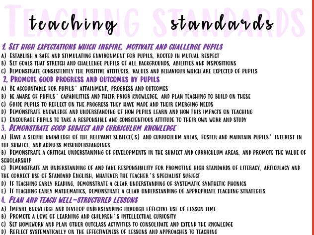 Teaching standards folder
