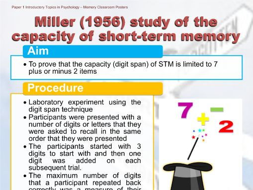 Poster - Memory - Miller (1956) study of the capacity of short-term memory