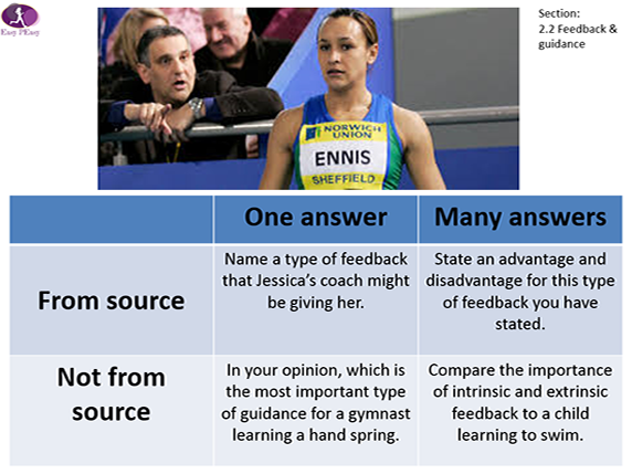 GCSE PE OCR 9-1 ENTIRE COURSE Question Quadrant Set