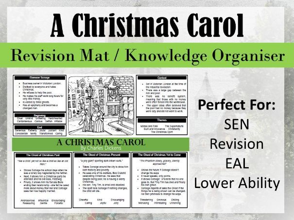 A Christmas Carol Revision Mat / Knowledge Organiser