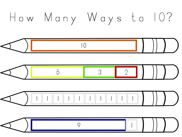Cuisenaire Rods Ways to 10 Pencils by Rodblock Teaching – Cuisenaire Rods Worksheets