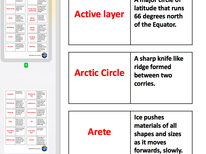 Glacial Landscapes Key Word Dominoes (AQA 9-1)