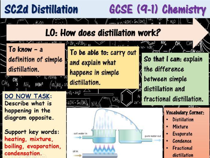 Distillation GCSE (9-1) Chemistry