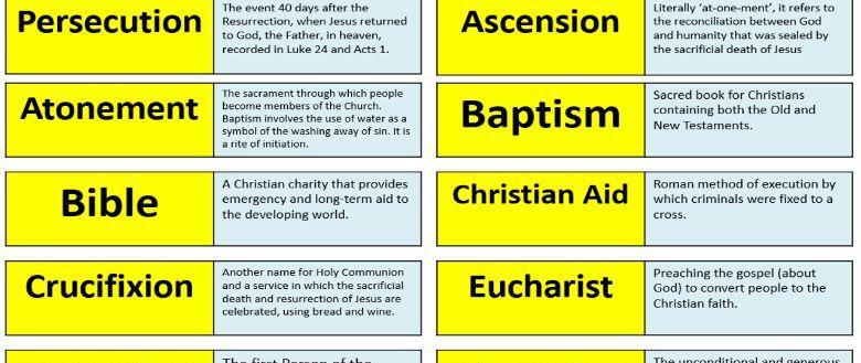 New Spec 9-1 AQA Religious Studies Christianity keyword dominoes