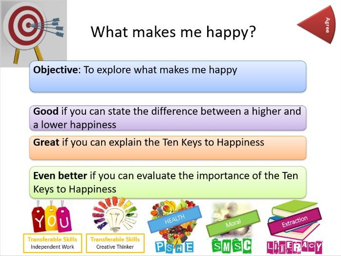 RS / PSHE What makes me happy? Whole Lesson and Resources